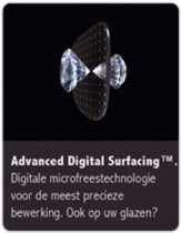 varilux advanced digital surfacing