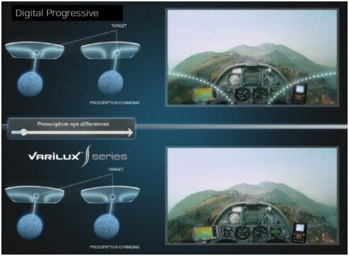 varilux-s-series-vs-digital-progressive-1